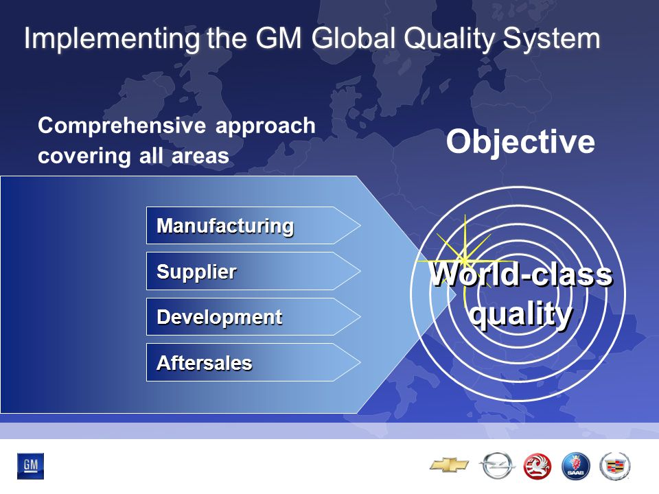 Multibrand-Event Implementing the GM Global Quality System Manufacturing Supplier Development Aftersales Comprehensive approach covering all areas Objective World-class quality World-class quality