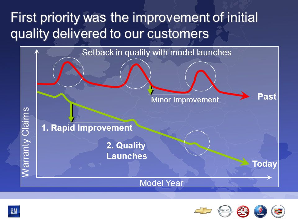 Multibrand-Event First priority was the improvement of initial quality delivered to our customers 1.