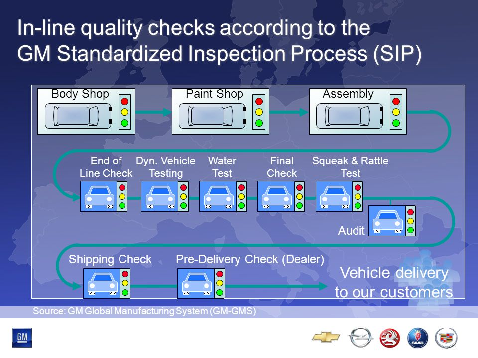 Multibrand-Event In-line quality checks according to the GM Standardized Inspection Process (SIP) Body Shop End of Line Check Dyn.