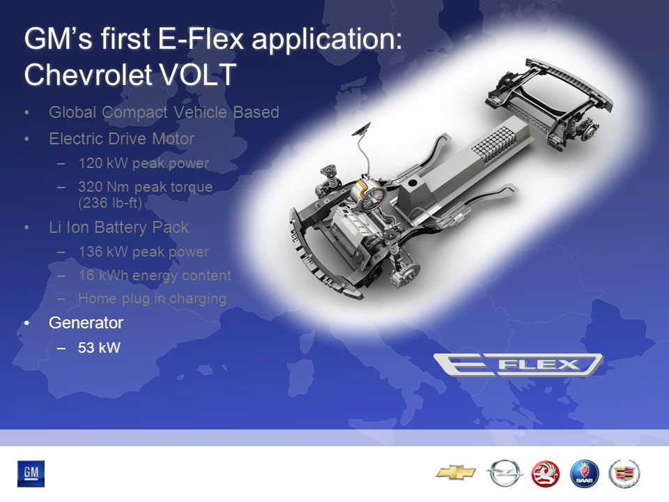 Multibrand-Event GM's first E-Flex application: Chevrolet VOLT Global Compact Vehicle Based Electric Drive Motor –120 kW peak power –320 Nm peak torque (236 lb-ft) Li Ion Battery Pack –136 kW peak power –16 kWh energy content –Home plug in charging Generator –53 kW