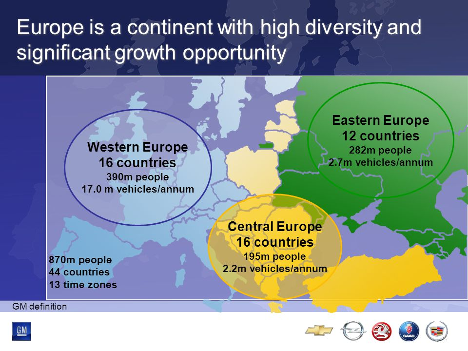 Multibrand-Event Western Europe 16 countries 390m people 17.0 m vehicles/annum Central Europe 16 countries 195m people 2.2m vehicles/annum Eastern Europe 12 countries 282m people 2.7m vehicles/annum Europe is a continent with high diversity and significant growth opportunity GM definition 870m people 44 countries 13 time zones
