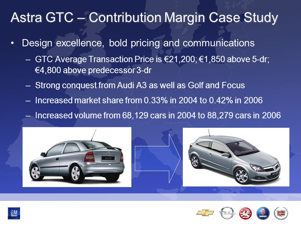 Multibrand-Event Astra GTC – Contribution Margin Case Study Design excellence, bold pricing and communications –GTC Average Transaction Price is €21,2