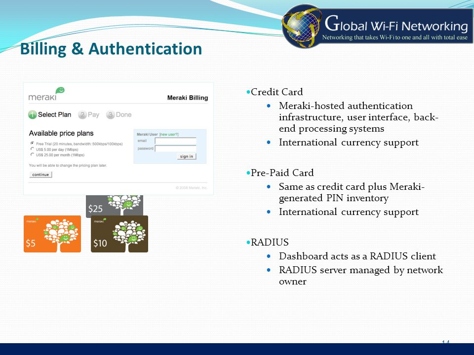 Billing & Authentication Credit Card Meraki-hosted authentication infrastructure, user interface, back- end processing systems International currency support Pre-Paid Card Same as credit card plus Meraki- generated PIN inventory International currency support RADIUS Dashboard acts as a RADIUS client RADIUS server managed by network owner 14