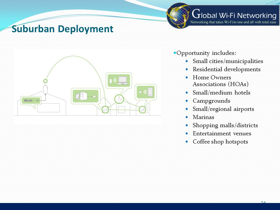 Suburban Deployment Opportunity includes: Small cities/municipalities Residential developments Home Owners Associations (HOAs) Small/medium hotels Campgrounds Small/regional airports Marinas Shopping malls/districts Entertainment venues Coffee shop hotspots 24