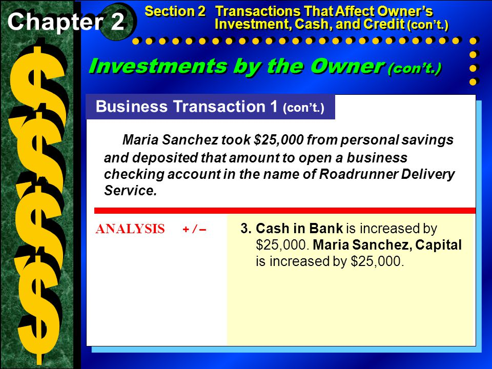 Investments by the Owner (con't.) Business Transaction 1 (con't.) Maria Sanchez took $25,000 from personal savings and deposited that amount to open a