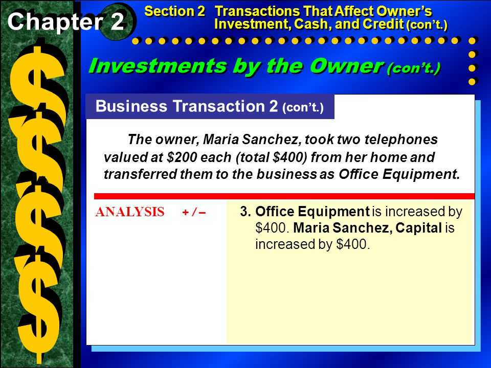 Investments by the Owner (con't.) Business Transaction 2 (con't.) The owner, Maria Sanchez, took two telephones valued at $200 each (total $400) from