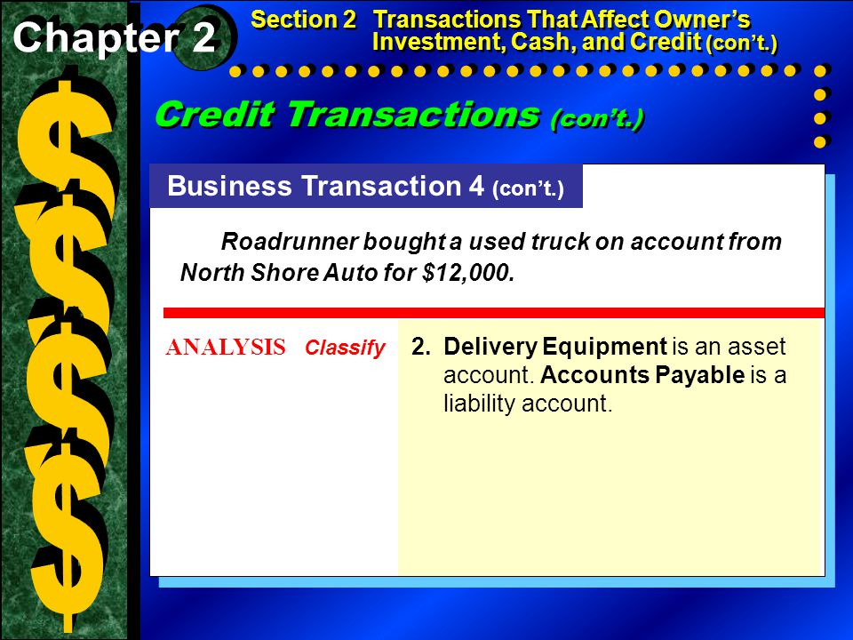 Credit Transactions (con't.) Business Transaction 4 (con't.) Roadrunner bought a used truck on account from North Shore Auto for $12,000. ANALYSIS Cla