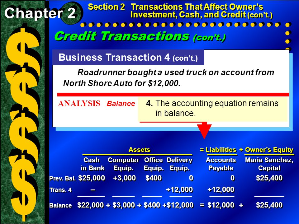 Credit Transactions (con't.) Business Transaction 4 (con't.) Roadrunner bought a used truck on account from North Shore Auto for $12,000. ANALYSIS Bal