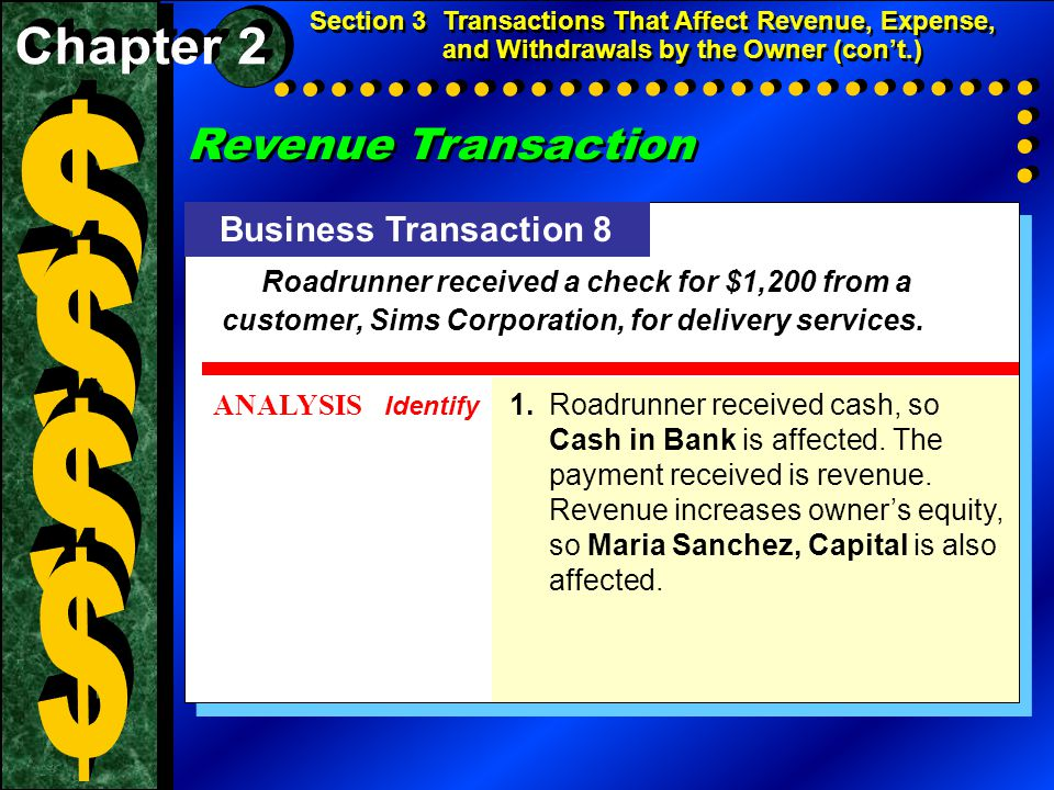 Revenue Transaction Business Transaction 8 ANALYSIS Identify 1.Roadrunner received cash, so Cash in Bank is affected. The payment received is revenue.