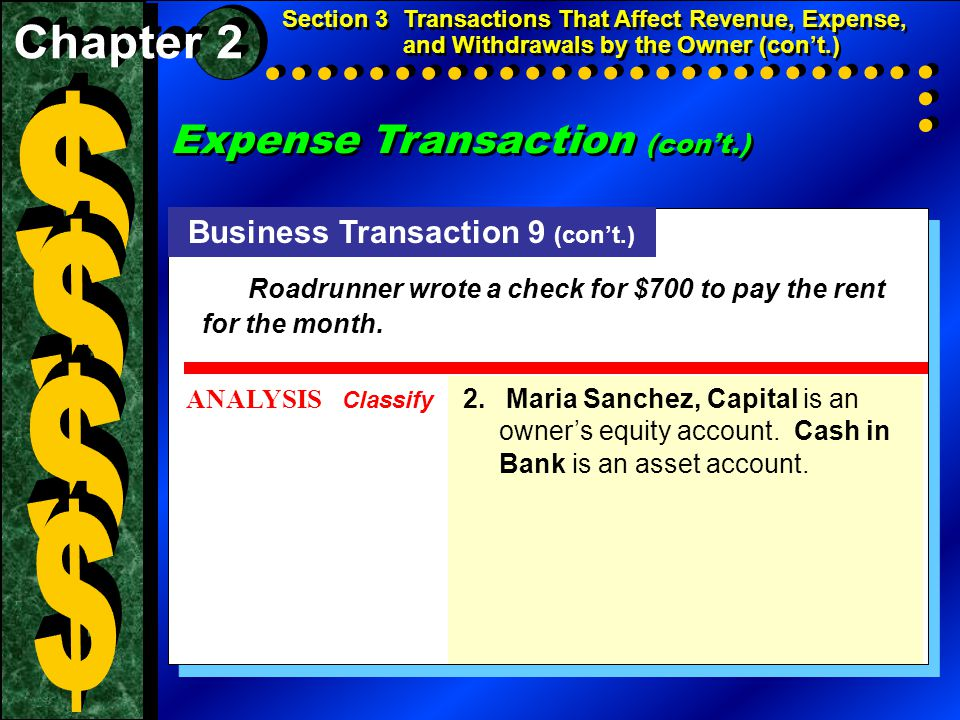 Expense Transaction (con't.) Business Transaction 9 (con't.) Roadrunner wrote a check for $700 to pay the rent for the month. ANALYSIS Classify 2. Mar