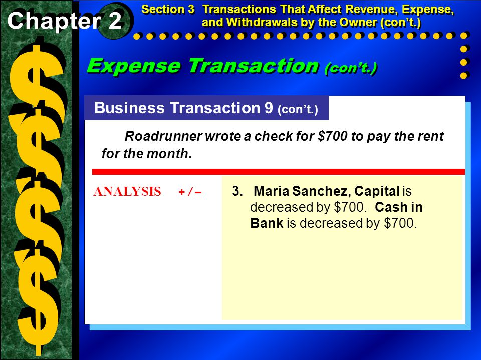 Expense Transaction (con't.) Business Transaction 9 (con't.) Roadrunner wrote a check for $700 to pay the rent for the month. ANALYSIS + / – 3. Maria