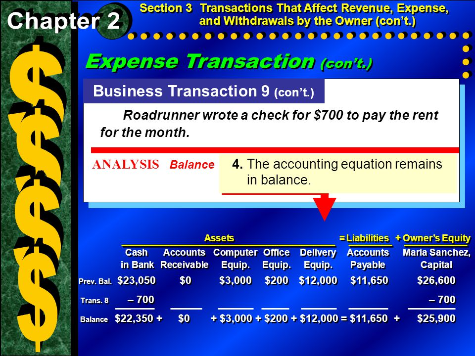 Expense Transaction (con't.) Business Transaction 9 (con't.) Roadrunner wrote a check for $700 to pay the rent for the month. ANALYSIS Balance 4.The a