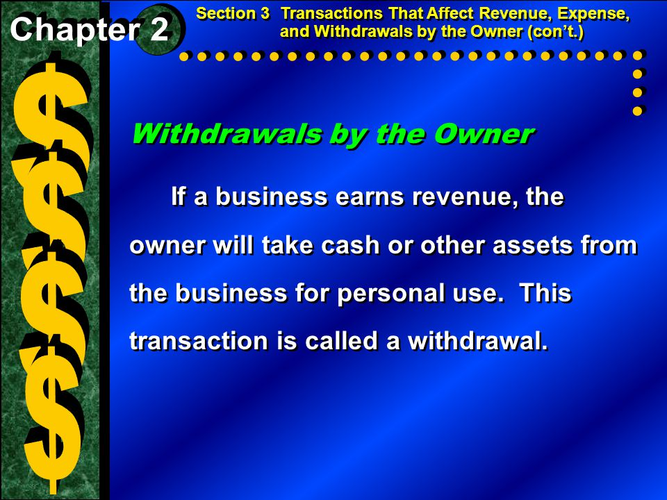 Withdrawals by the Owner If a business earns revenue, the owner will take cash or other assets from the business for personal use. This transaction is