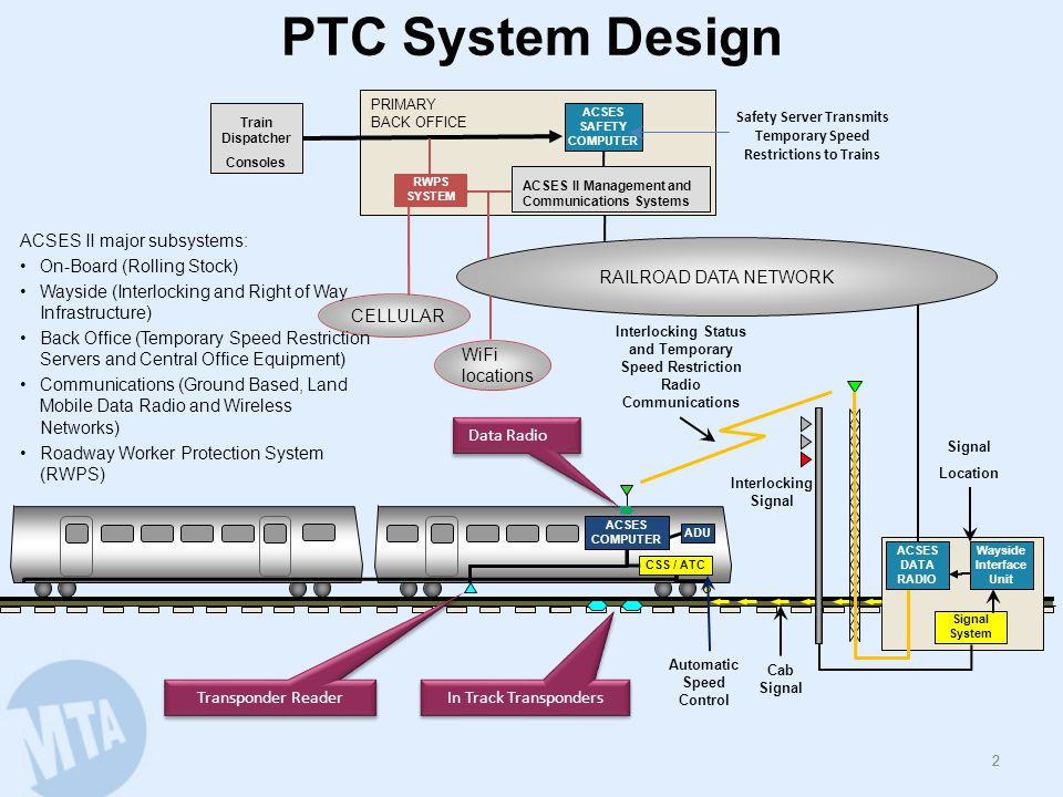 What PTC Does 3