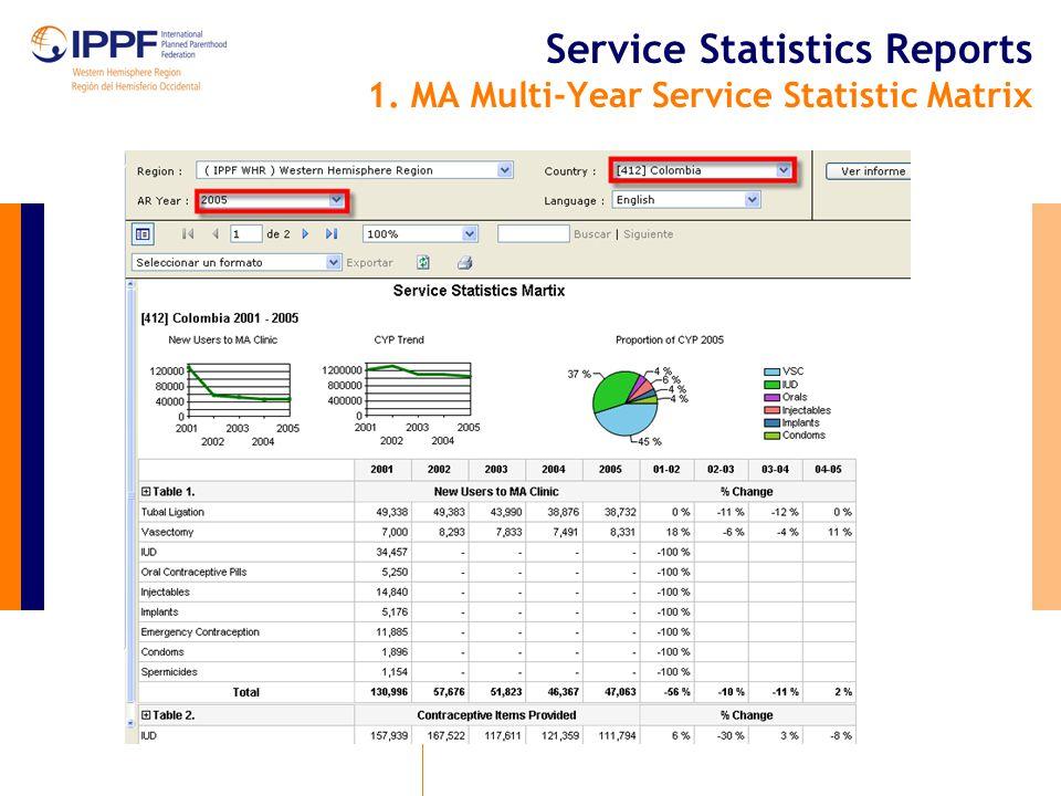 Service Statistics Reports 1. MA Multi-Year Service Statistic Matrix