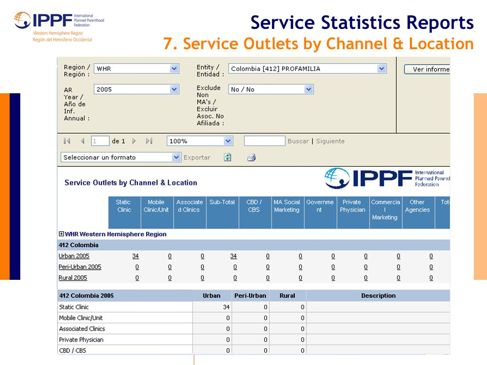 Service Statistics Reports 7. Service Outlets by Channel & Location