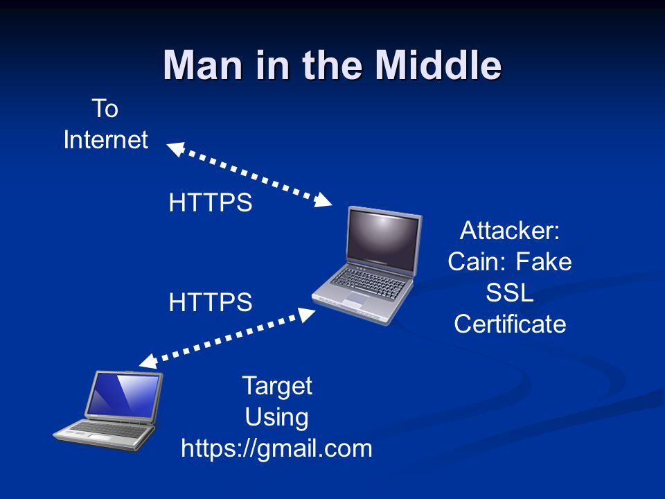Man in the Middle Target Using https://gmail.com Attacker: Cain: Fake SSL Certificate To Internet HTTPS