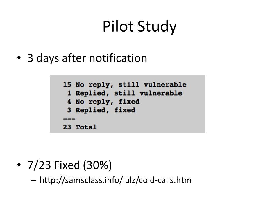 Pilot Study 3 days after notification 7/23 Fixed (30%) – http://samsclass.info/lulz/cold-calls.htm