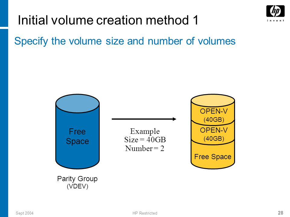 Sept 2004HP Restricted 28 Initial volume creation method 1 Specify the volume size and number of volumes Example Size = 40GB Number = 2 Parity Group (VDEV) Free Space OPEN-V (40GB) OPEN-V (40GB) Free Space
