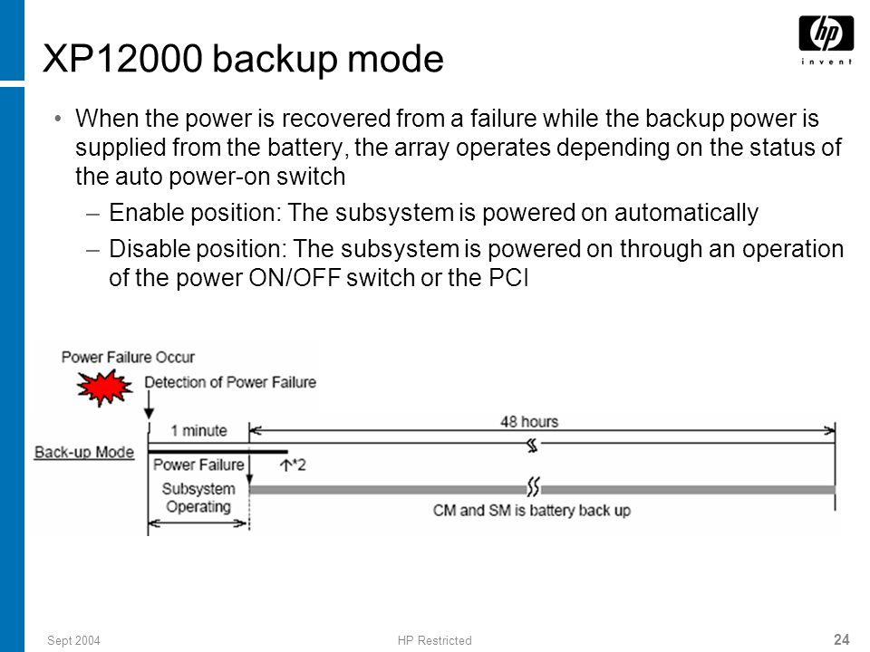 Sept 2004HP Restricted 24 XP12000 backup mode When the power is recovered from a failure while the backup power is supplied from the battery, the array operates depending on the status of the auto power-on switch –Enable position: The subsystem is powered on automatically –Disable position: The subsystem is powered on through an operation of the power ON/OFF switch or the PCI