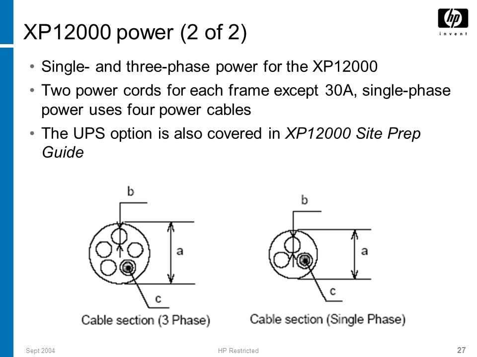 Sept 2004HP Restricted 27 XP12000 power (2 of 2) Single- and three-phase power for the XP12000 Two power cords for each frame except 30A, single-phase power uses four power cables The UPS option is also covered in XP12000 Site Prep Guide