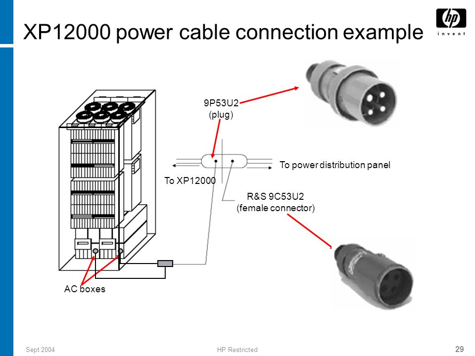 Sept 2004HP Restricted 29 XP12000 power cable connection example To XP12000 To power distribution panel 9P53U2 (plug) AC boxes R&S 9C53U2 (female connector)