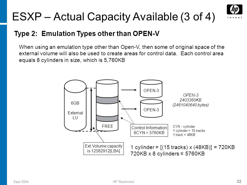 Sept 2004HP Restricted 32 ESXP – Actual Capacity Available (3 of 4) Type 2: Emulation Types other than OPEN-V When using an emulation type other than Open-V, then some of original space of the external volume will also be used to create areas for control data.