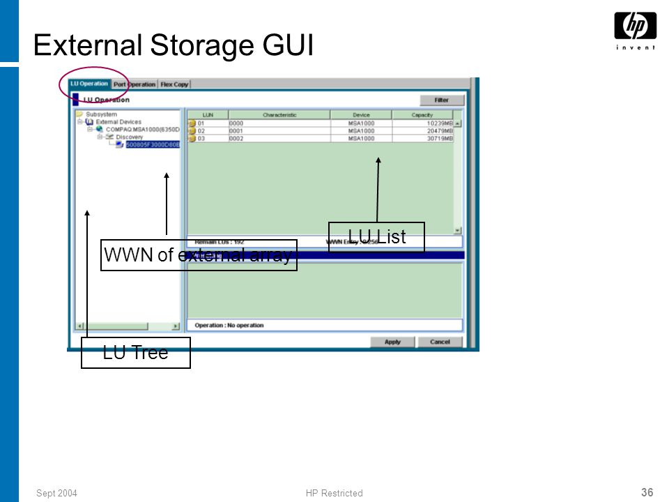Sept 2004HP Restricted 36 External Storage GUI LU Tree LU List WWN of external array