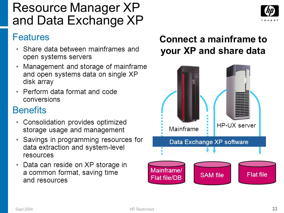 Sept 2004HP Restricted 33 Resource Manager XP and Data Exchange XP Features Share data between mainframes and open systems servers Management and storage of mainframe and open systems data on single XP disk array Perform data format and code conversions Benefits Consolidation provides optimized storage usage and management Savings in programming resources for data extraction and system-level resources Data can reside on XP storage in a common format, saving time and resources Connect a mainframe to your XP and share data Mainframe/ Flat file/DB HP-UX server Data Exchange XP software Mainframe SAM file Flat file