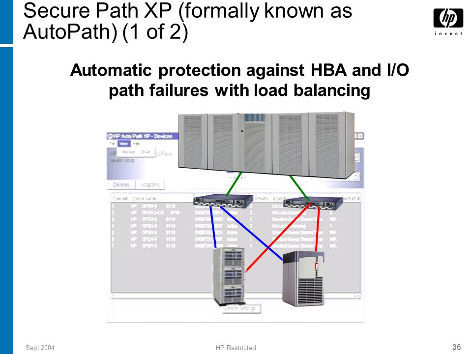 Sept 2004HP Restricted 36 Secure Path XP (formally known as AutoPath) (1 of 2) Automatic protection against HBA and I/O path failures with load balancing