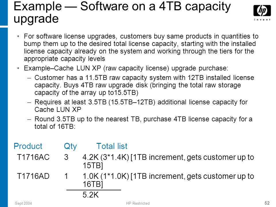 Sept 2004HP Restricted 52 Example — Software on a 4TB capacity upgrade For software license upgrades, customers buy same products in quantities to bump them up to the desired total license capacity, starting with the installed license capacity already on the system and working through the tiers for the appropriate capacity levels Example–Cache LUN XP (raw capacity license) upgrade purchase: –Customer has a 11.5TB raw capacity system with 12TB installed license capacity.