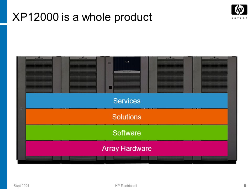 Sept 2004HP Restricted 8 XP12000 is a whole product Array Hardware Software Solutions Services