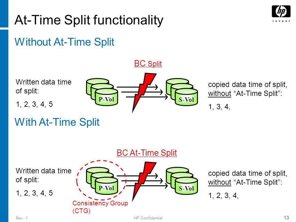 Rev. 1HP Confidential 13 At-Time Split functionality Without At-Time Split With At-Time Split BC Split P-Vol S-Vol P-Vol S-Vol P-Vol S-Vol Written dat