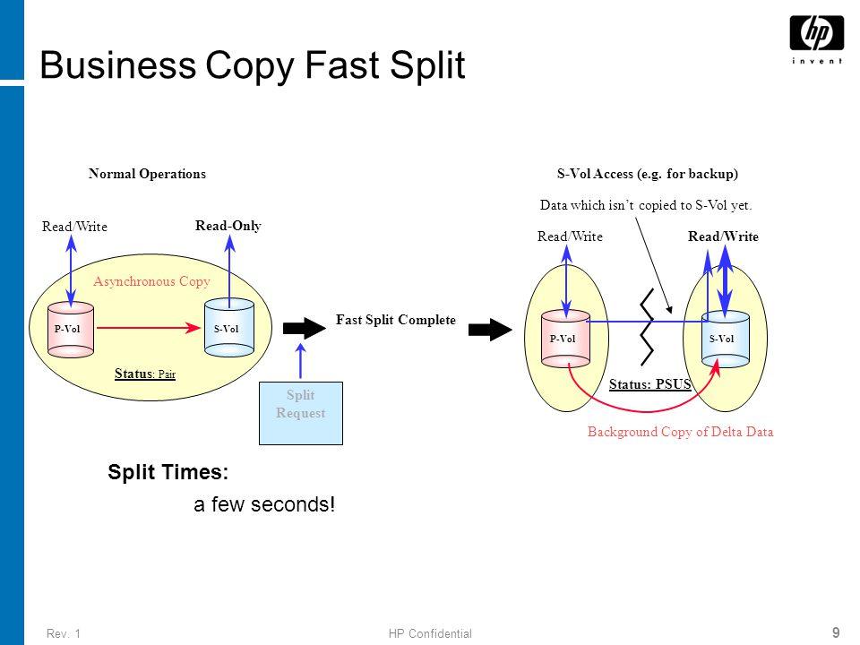Rev. 1HP Confidential 9 Business Copy Fast Split P-Vol Asynchronous Copy S-Vol Read/Write Read-Only Status: PSUS P-VolS-Vol Read/Write Background Copy