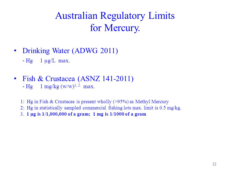 Australian Regulatory Limits for Mercury. Drinking Water (ADWG 2011) - Hg 1 µg/L max.