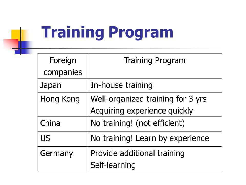 Training Program Foreign companies Training Program JapanIn-house training Hong KongWell-organized training for 3 yrs Acquiring experience quickly ChinaNo training.