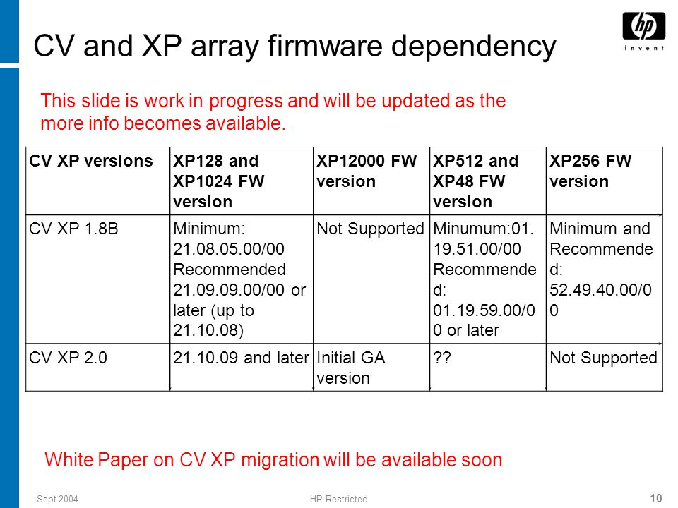 Sept 2004HP Restricted 11 CV 2.0 and PA and APM compatibility CV 2.0 management server software can only co-locate with PA 2.0 management software.