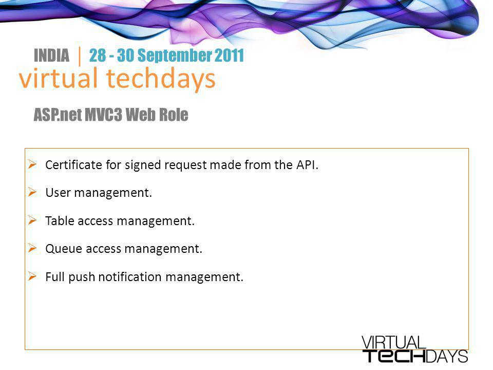  Certificate for signed request made from the API.