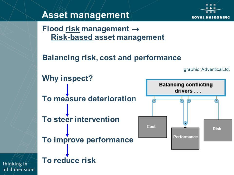 Asset management Flood risk management  Risk-based asset management Balancing risk, cost and performance Why inspect.