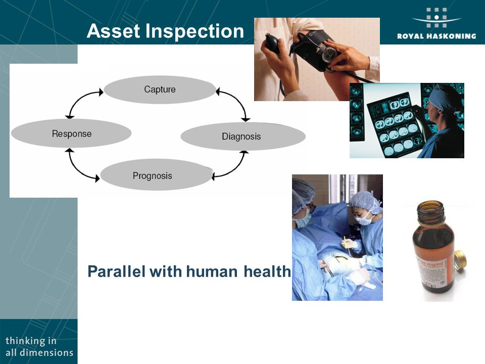 Asset inspection Visual, intrusive, remote Judgement, guidance, calculation Tradition, performance based