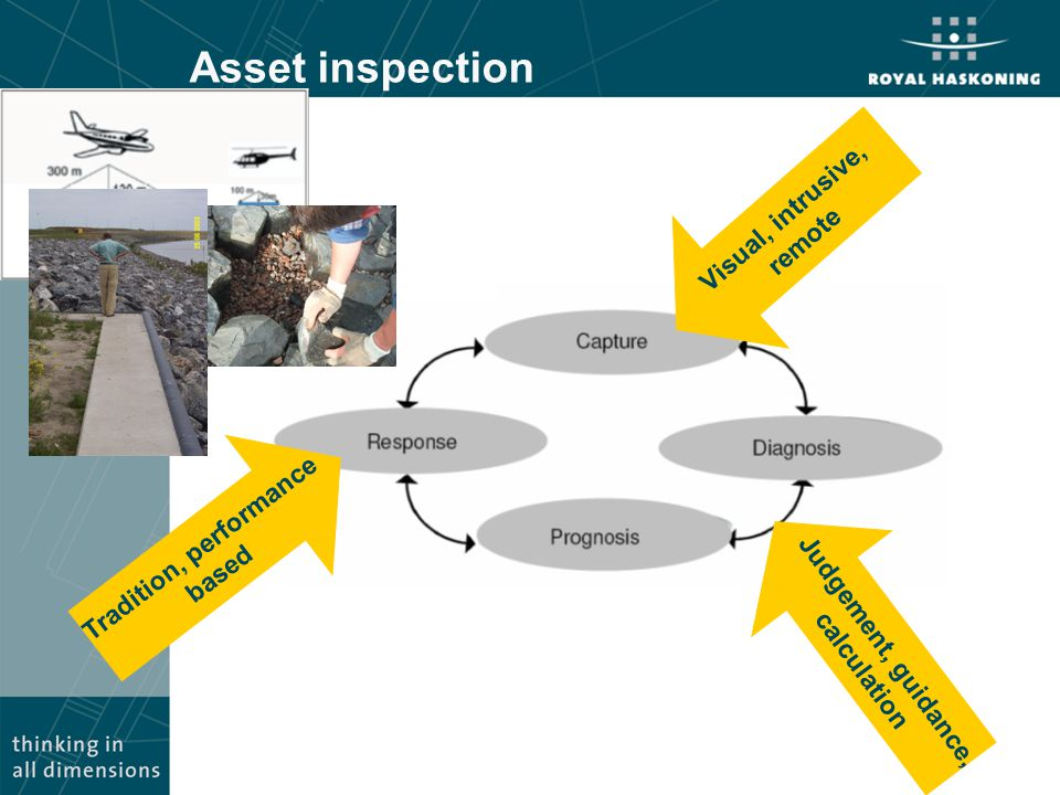 Role of visual inspection Drivers for developments: n Defences protect more n More complicated structures n Professionalisation n Technological development Why still visual inspection.
