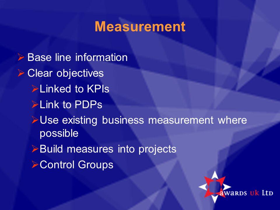 Accreditation  External Framework  Credibility  Personal reward  Measure progression  Incentive for change