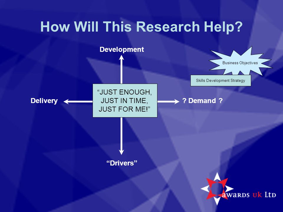 """How Will This Research Help? Business Objectives Development Skills Development Strategy Delivery """"Drivers"""" ? Demand ? """"JUST ENOUGH, JUST IN TIME, JUS"""