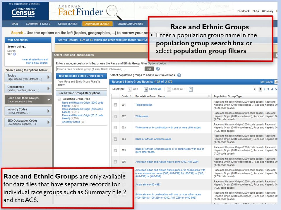 Race and Ethnic Groups Enter a population group name in the population group search box or select population group filters Race and Ethnic Groups Enter a population group name in the population group search box or select population group filters Race and Ethnic Groups are only available for data files that have separate records for individual race groups such as Summary File 2 and the ACS.