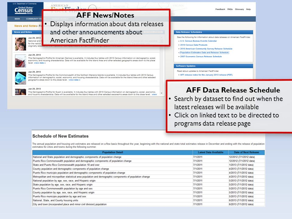 AFF Data Release Schedule Search by dataset to find out when the latest releases will be available Click on linked text to be directed to programs data release page AFF Data Release Schedule Search by dataset to find out when the latest releases will be available Click on linked text to be directed to programs data release page AFF News/Notes Displays information about data releases and other announcements about American FactFinder AFF News/Notes Displays information about data releases and other announcements about American FactFinder
