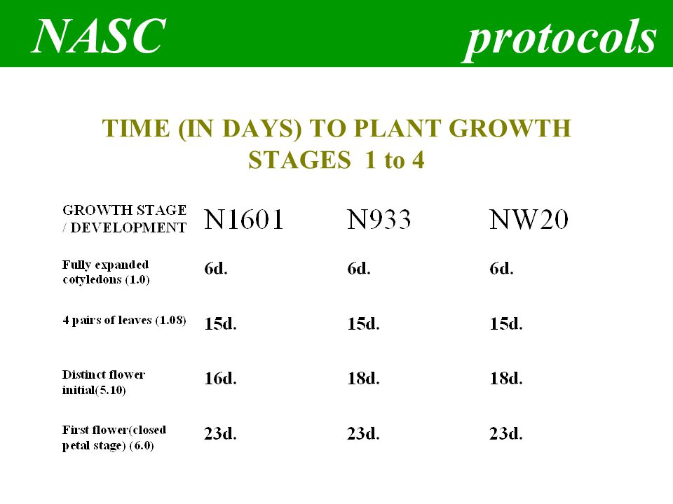 NASC protocols TIME (IN DAYS) TO PLANT GROWTH STAGES 1 to 4