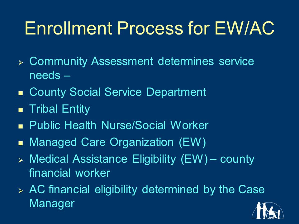 Enrollment Process for EW/AC  Community Assessment determines service needs – County Social Service Department Tribal Entity Public Health Nurse/Social Worker Managed Care Organization (EW)  Medical Assistance Eligibility (EW) – county financial worker  AC financial eligibility determined by the Case Manager