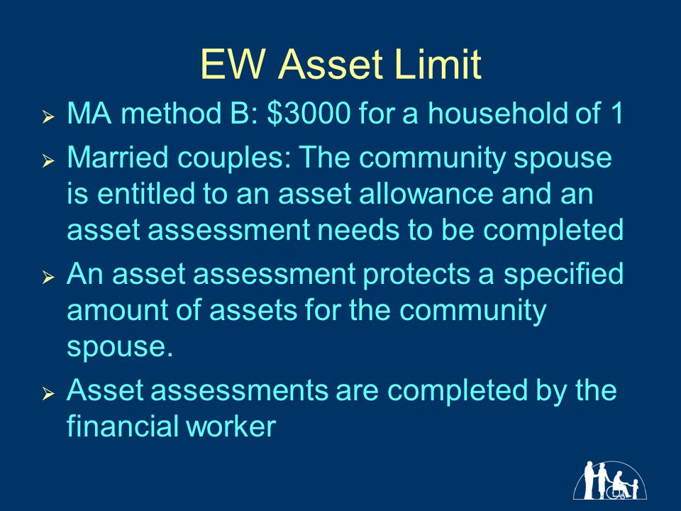 EW Asset Limit  MA method B: $3000 for a household of 1  Married couples: The community spouse is entitled to an asset allowance and an asset assessment needs to be completed  An asset assessment protects a specified amount of assets for the community spouse.