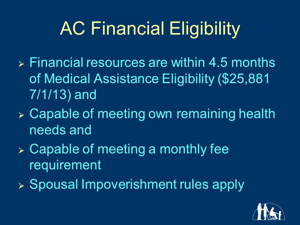 AC Financial Eligibility  Financial resources are within 4.5 months of Medical Assistance Eligibility ($25,881 7/1/13) and  Capable of meeting own remaining health needs and  Capable of meeting a monthly fee requirement  Spousal Impoverishment rules apply