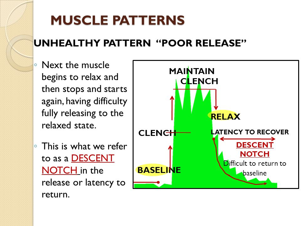 MUSCLE PATTERNS BASELINE CLENCH MAINTAIN CLENCH RELAX LATENCY TO RECOVER DESCENT NOTCH Difficult to return to baseline ◦ Next the muscle begins to relax and then stops and starts again, having difficulty fully releasing to the relaxed state.